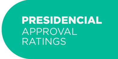 <h3>Presidential Approval Ratings</h3><h2>Bimonthly Newsletter</h2><p>Comparative analysis of the popularity levels of Latin American presidents.</p>